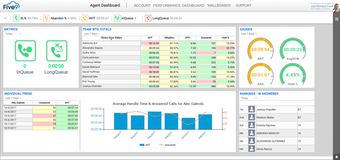 financial services crm software reviews